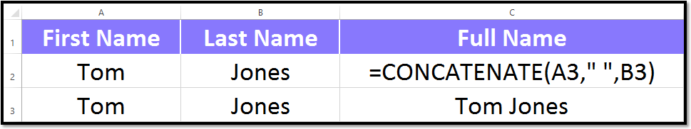 Concatenation Excel Spreadsheet Functions
