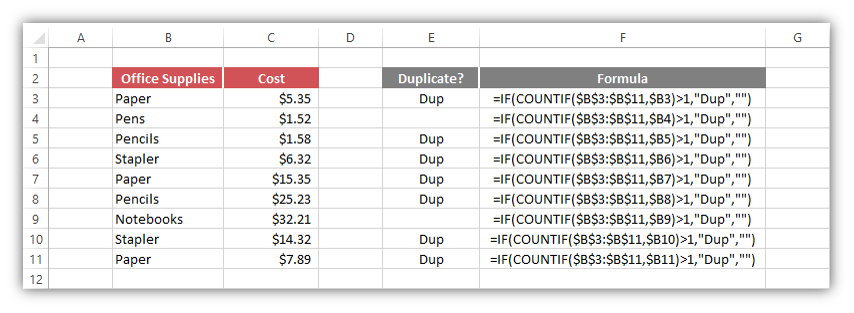 How To Find And Remove Duplicate Excel Cell Data The Spreadsheet Guru