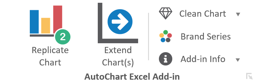 AutoChart Excel Ribbon User Interface