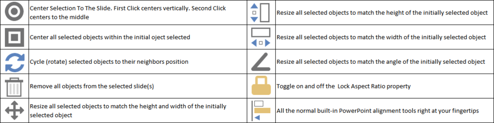 Guru Tab Microsoft PowerPoint Add-in Button Overview Table