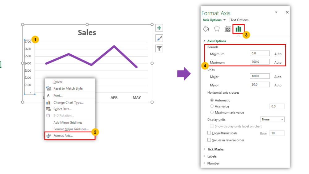 Use VBA To Automatically Adjust Your Charts Y-Axis Min and Max ...