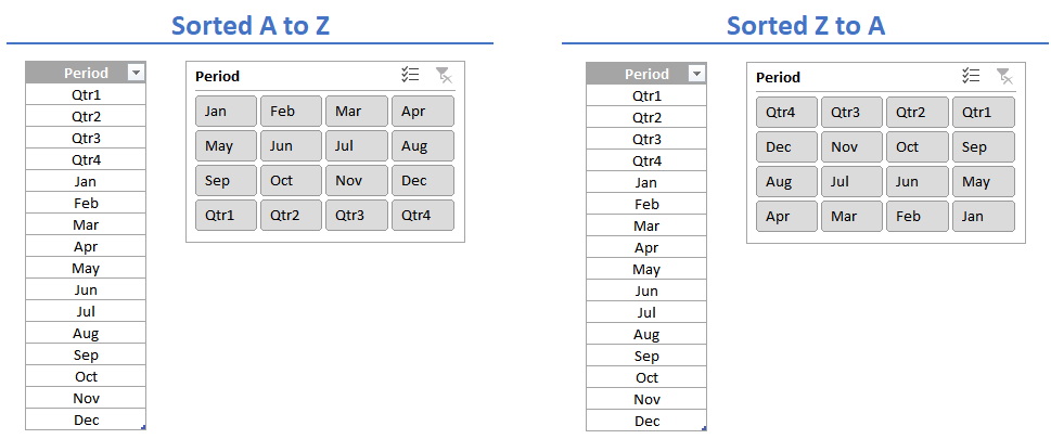 Sort Order of Excel Slicer Buttons