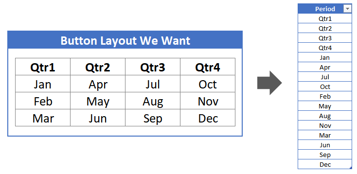 Excel Slicer Button Desired Layout