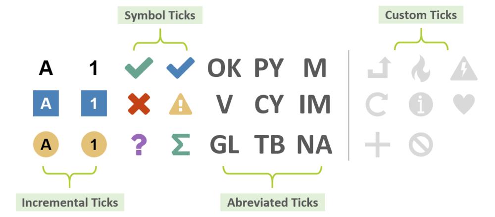 The Tickmark Excel Auditing Add In The Spreadsheet Guru