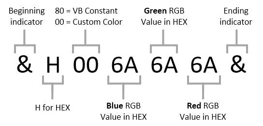 Understanding the Visual Basic Userform Color Codes