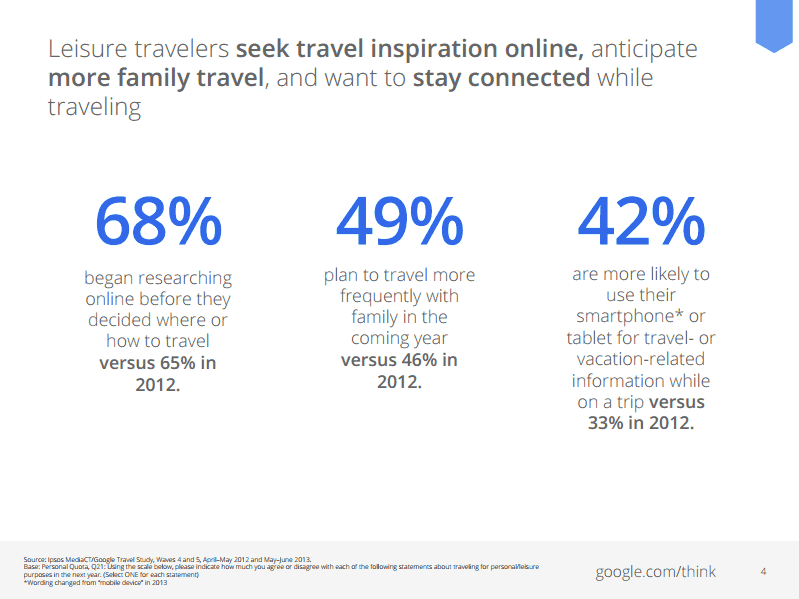 traveler research with google 1.png
