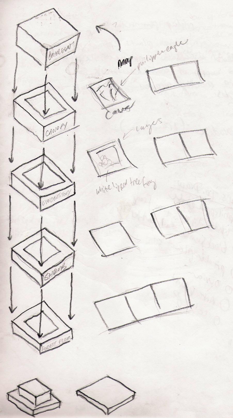 boxstack.jpg