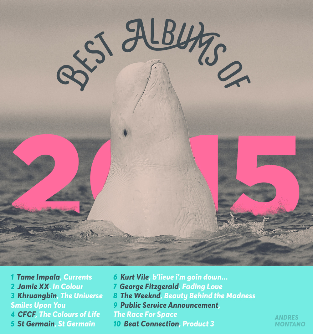 2015 Yearly Best Of Mix