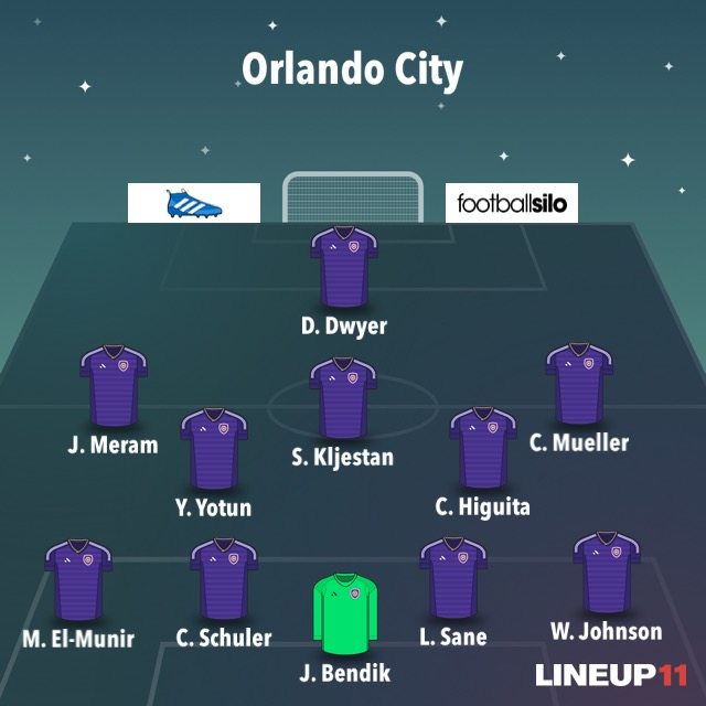 05-13 Projected Lineup