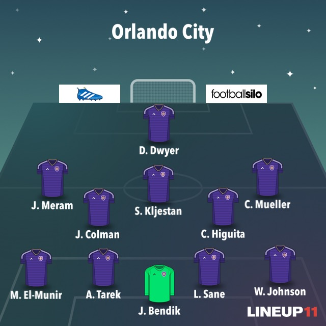 05-18 Lineup Projection