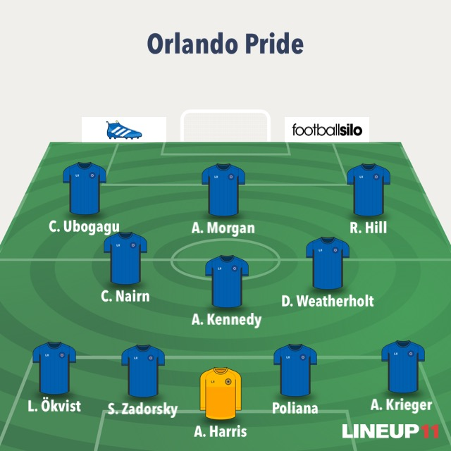 05-26 Projected Starting XI