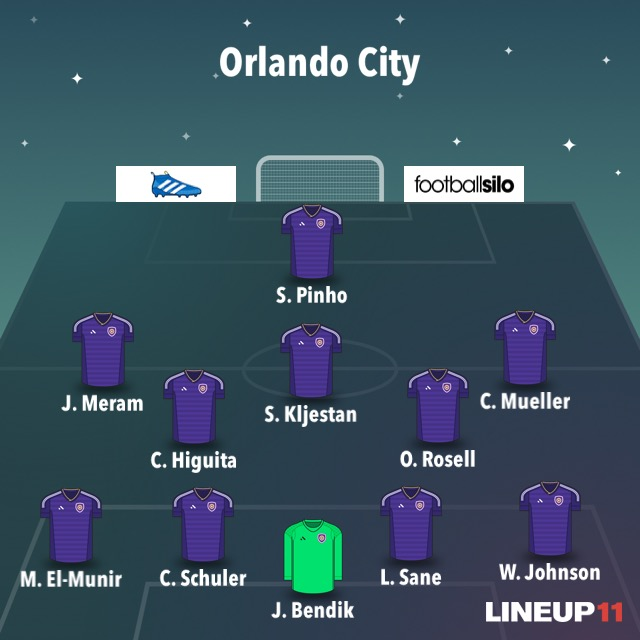 05-26 Projected Lineup