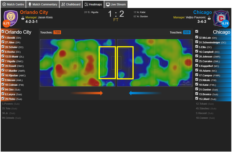 City vs. Fire 05-26 Heatmap from  whoscored.com