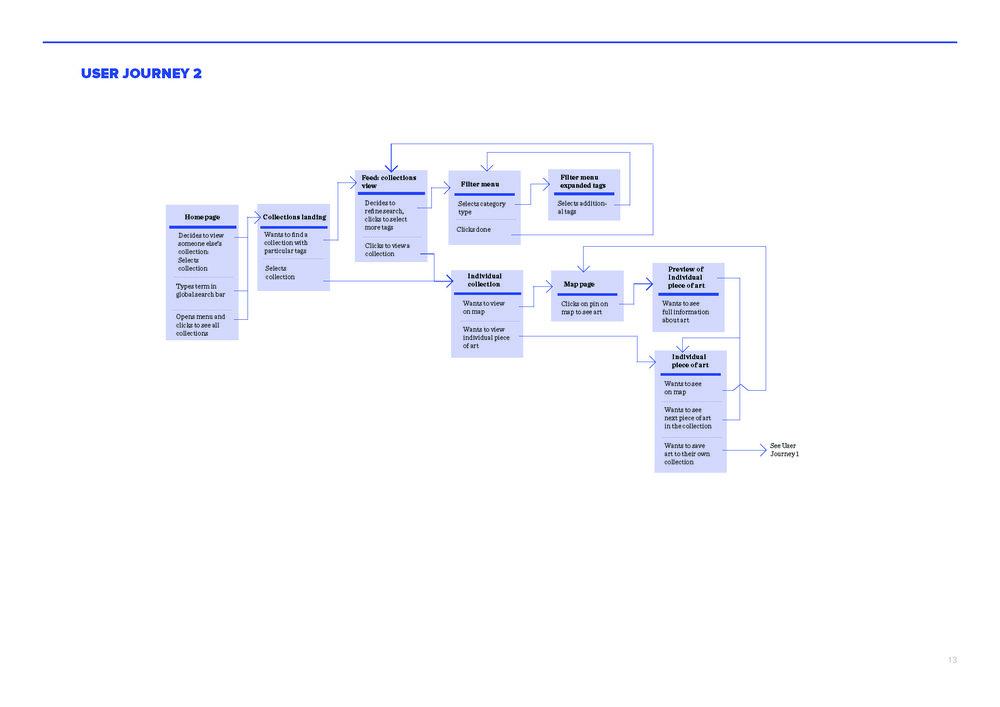 User Flow 1_Page_54.jpg