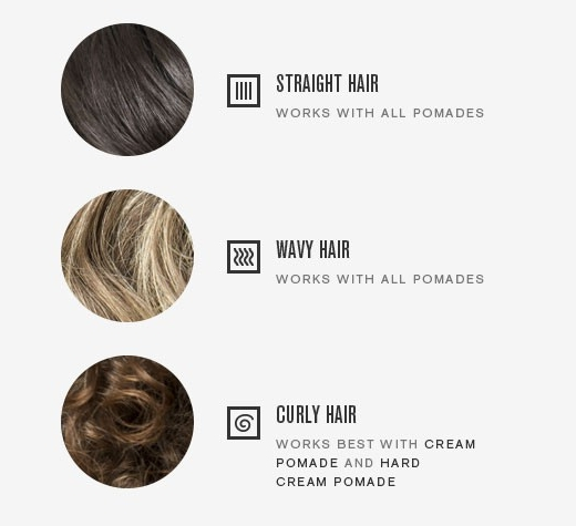 ... Kind Of Guy Who Likes A Light Hold With A Shine Finish, Use This Guide  To Find Out Which Of Our Menu0027s Hair Pomades Is Best For Your Hair Type And  Style.