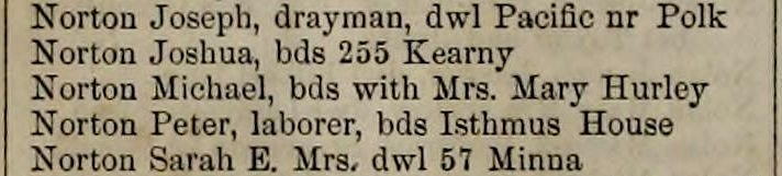 Snippet of the Langley's 1858 directory for San Francisco with listing for Joshua Norton living at a boarding house at 255 Kearny Street. Source: Internet Archive.