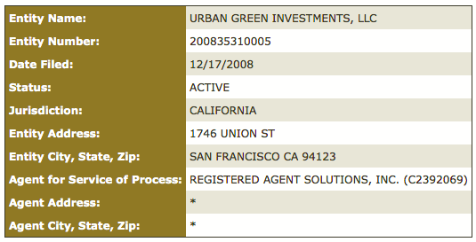 Urban Green Investments