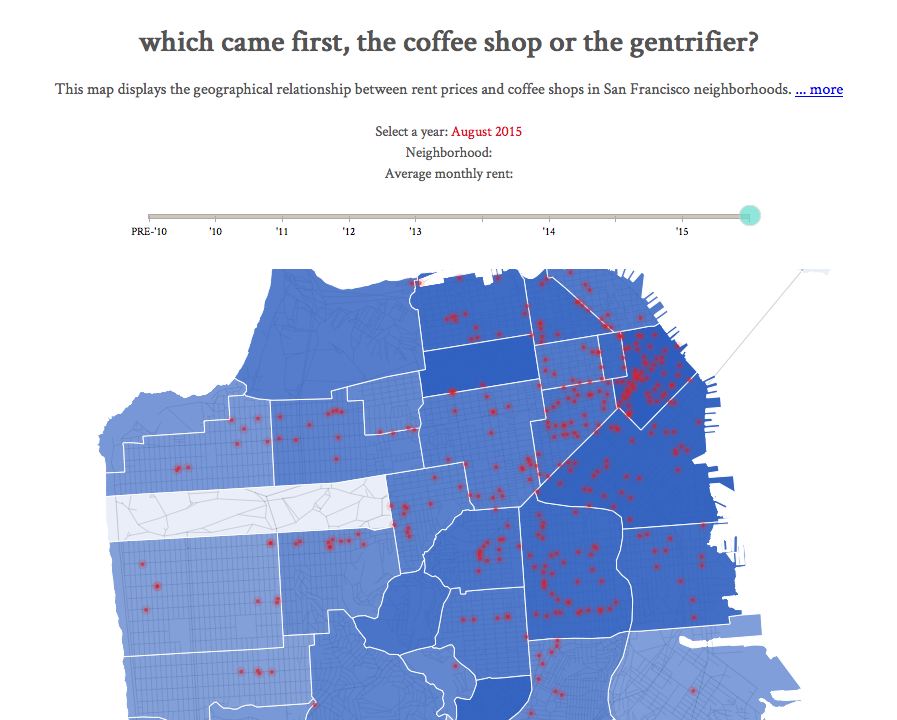 Coffee and Gentrification  AntiEviction Mapping Project