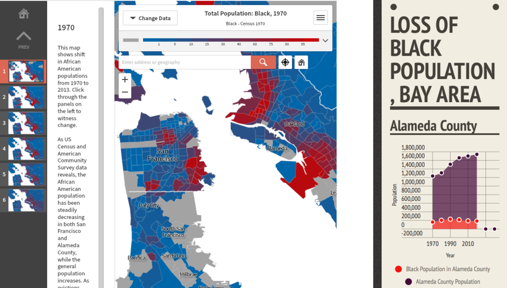 Loss of Black Population Bay Area 19702010 AntiEviction