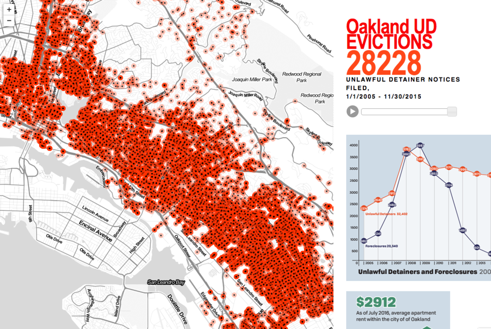oakland unlawful detainer evictions anti eviction mapping project