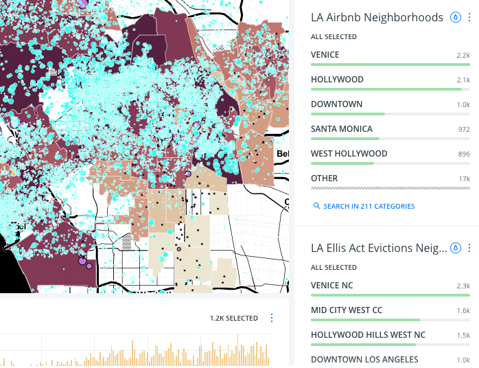 Anti Eviction Mapping Project