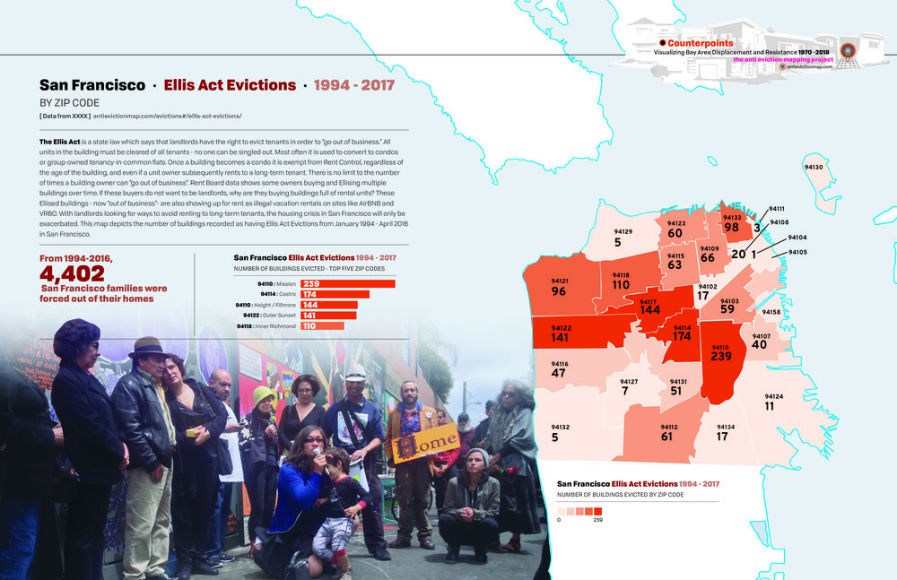 Counterpoints Atlas: Call for Ideas, Images and Maps — Anti-Eviction ...