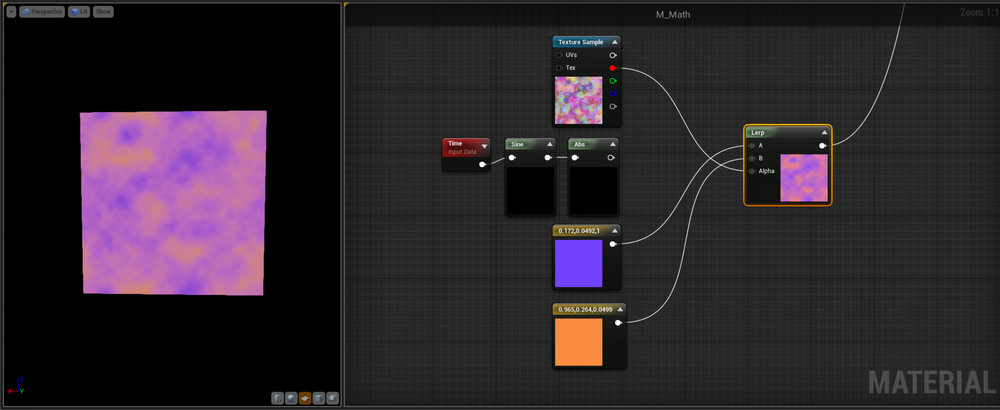 Lerp  or  Linear Interpolate   Now we're talking - this node just takes two inputs and blends between them, based on an input value (0-1).  Values of 0 will result in input A and values of 1 input B.  This is a real workhorse of a node in shader writing, being used all the time for any manner of things.  Try plugging the Time Sine Abs nodes into the Alpha input.    Note this will accept values greater than 1 into the Alpha and will just extrapolate out linearly from the inputs it's given.  This can be useful, if you're using a Black input in A for example, when the results make sense, but Lerping between two colours, such as here, would probably give  undesirable results with values over 1 - try it and see what happens.