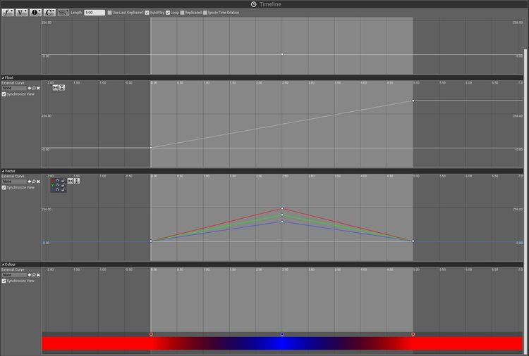 Timelines and triggers tharle vfx here ive created a timeline with 4 tracks one of each type a float vector colour and event track these work like any animation editor with keyframed malvernweather Gallery