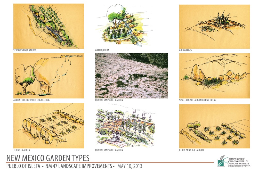 Design sketches garden types for Pueblo of Isleta