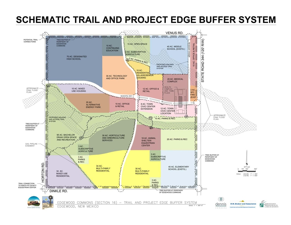 Master Planning trails proposal