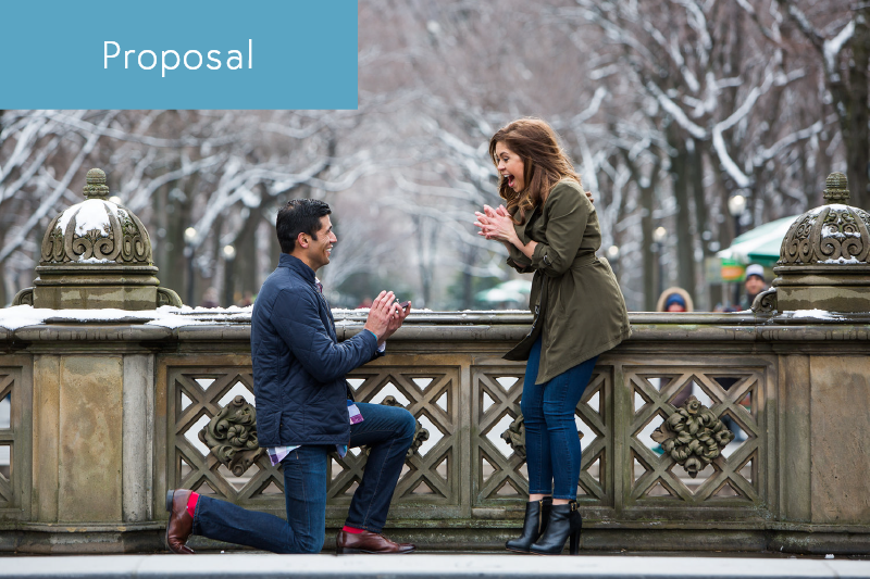 top.10.proposal.png