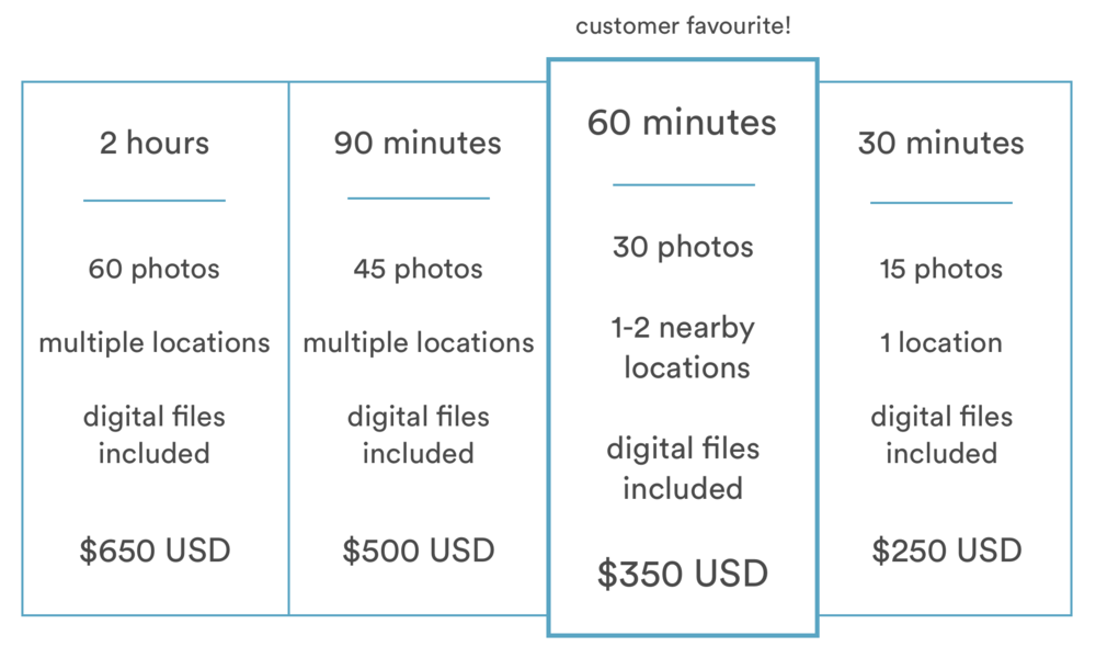 flytographer.pricing