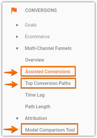 Analytics reports for conversion attribution 01.png