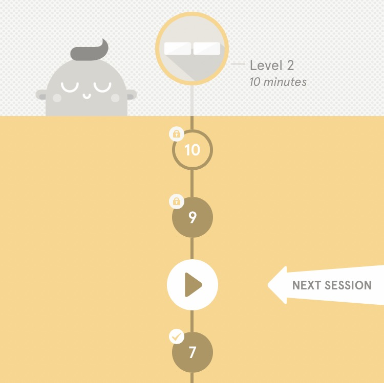 Headspace. Showing my horrible progression