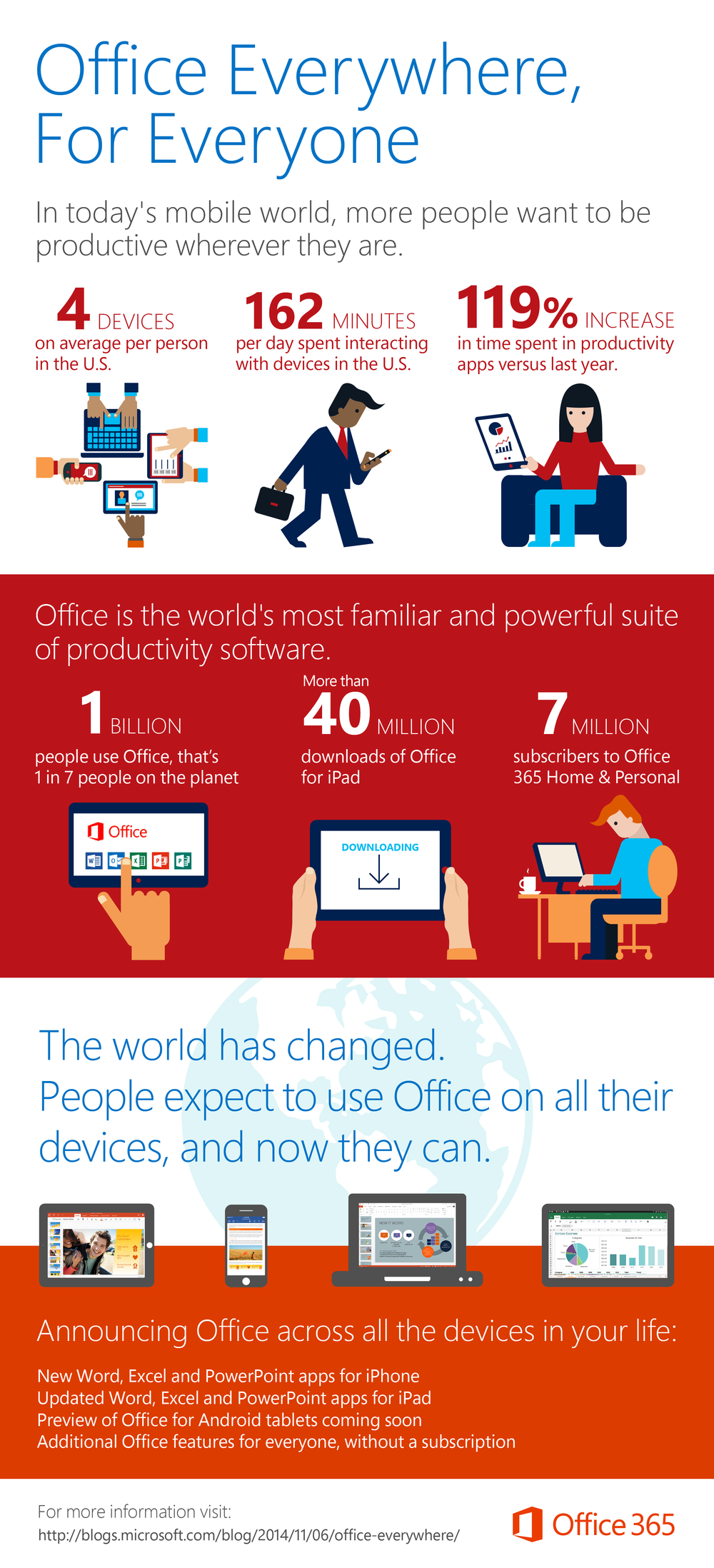 Microsoft Office Everywhere Infographic