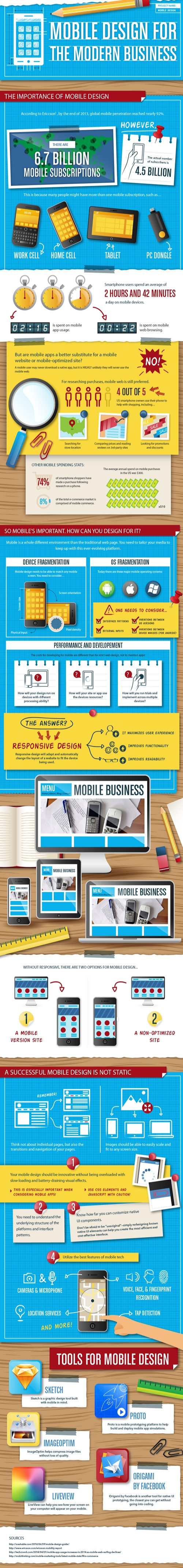 Mobile Design for the Modern Business