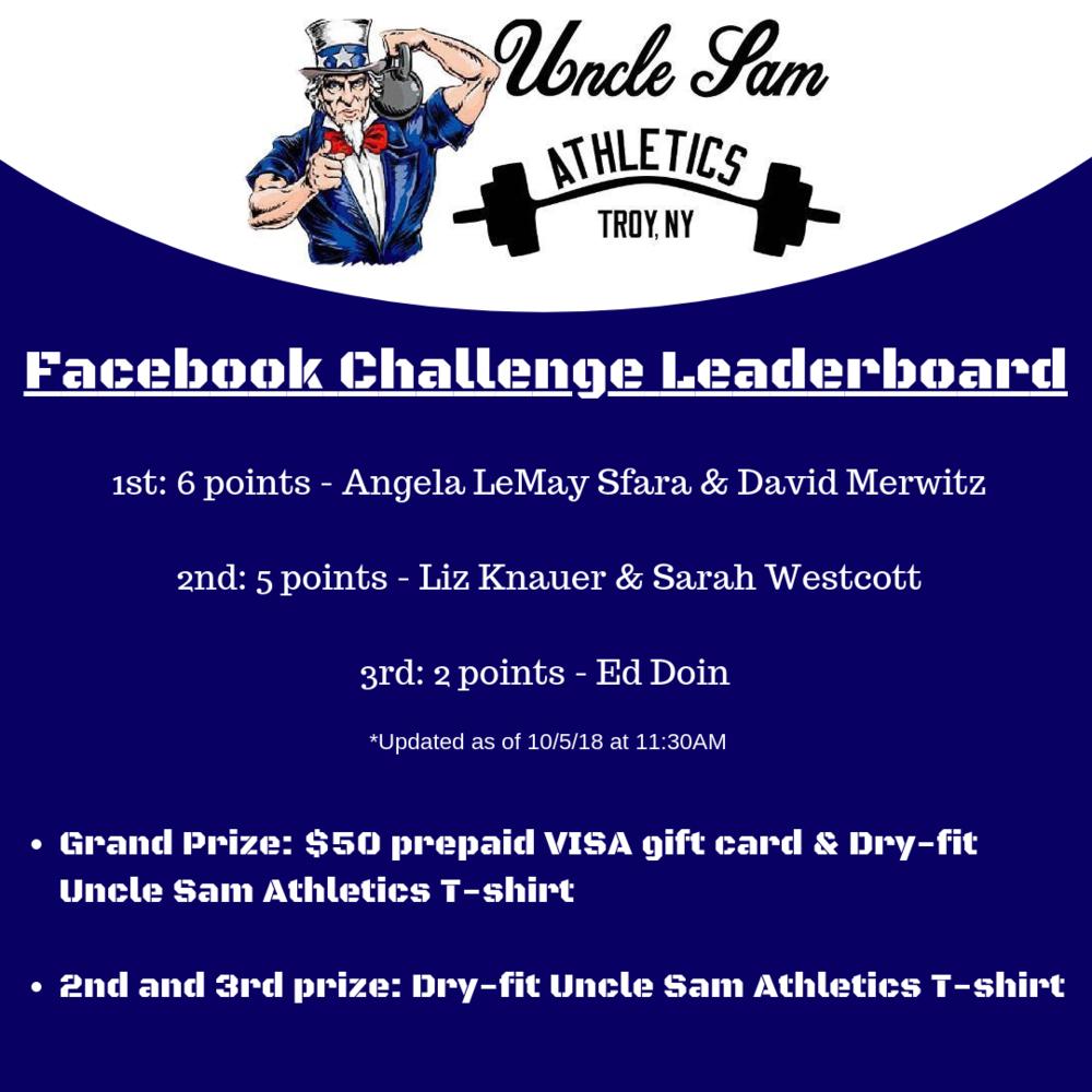 Facebook Challenge Leaderboard.png