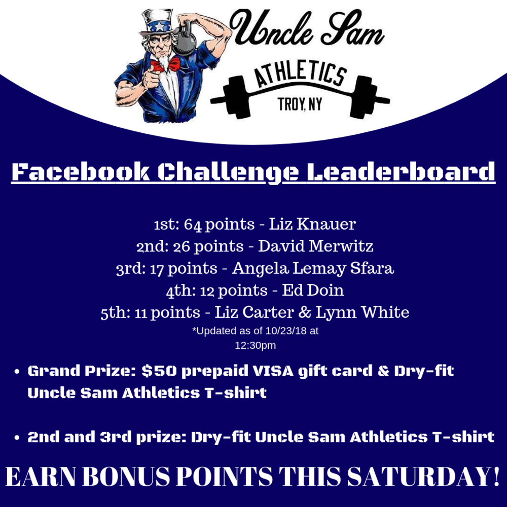 Facebook Challenge Leaderboard week 3.5 (1).png