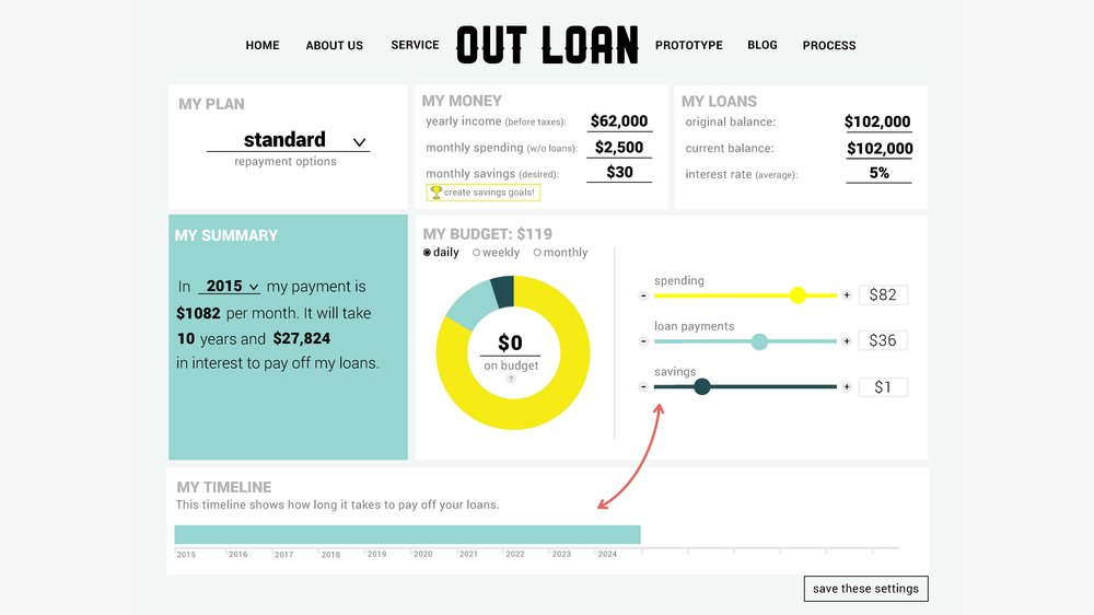 OutLoan_StartUpBootcamp_Page_17-min.jpg