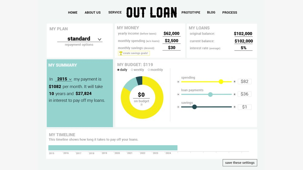 OutLoan_StartUpBootcamp_Page_20-min.jpg