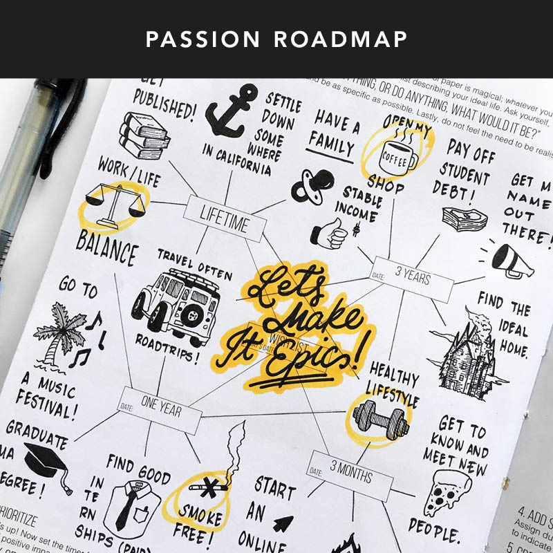 Listing your goals on your Passion Roadmap can help you visually see your dreams. Fill out your roadmap and start planning to do the things you're passionate about. Draw a small illustration or place a sticker by each goal that best represents it. While planning your month, place a sticker or draw the illustration you plan to focus on for each week.