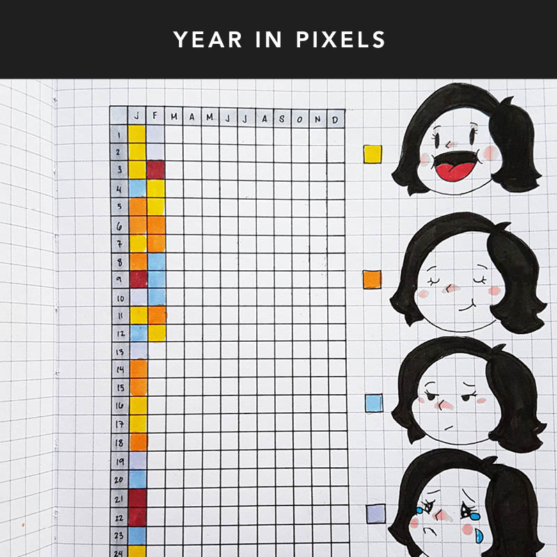 Use the back pages in your Passion Planner to create a year in pixels for 2017! Chart out the whole year in your Passion Planner. Be sure to color in one pixel per day based on the mood you felt represented that day.
