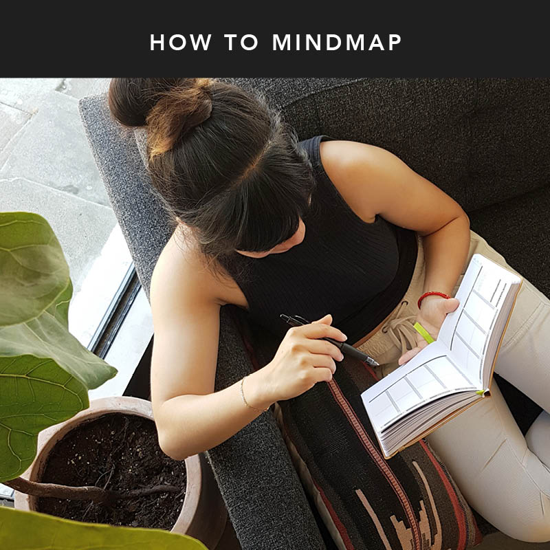 Using Mind Maps always helps generate new ideas and document the ideas you have at the moment. You could be reading a book, having an intelligent conversation, watching a movie, or writing out your next big goal. Mind maps help in all of these situations...  READ MORE
