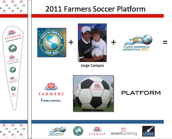Copita America Farmer's Insurance, Jorge Campos