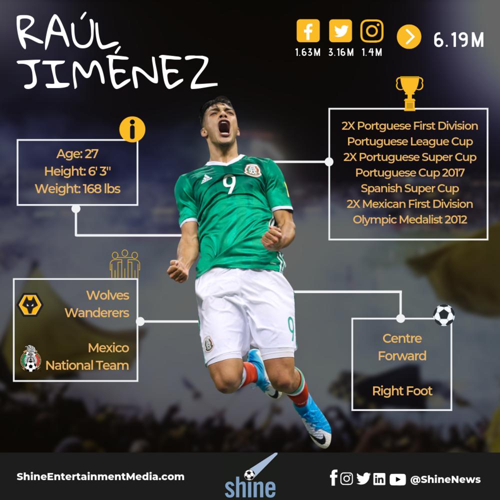 Raul Jimenez.png