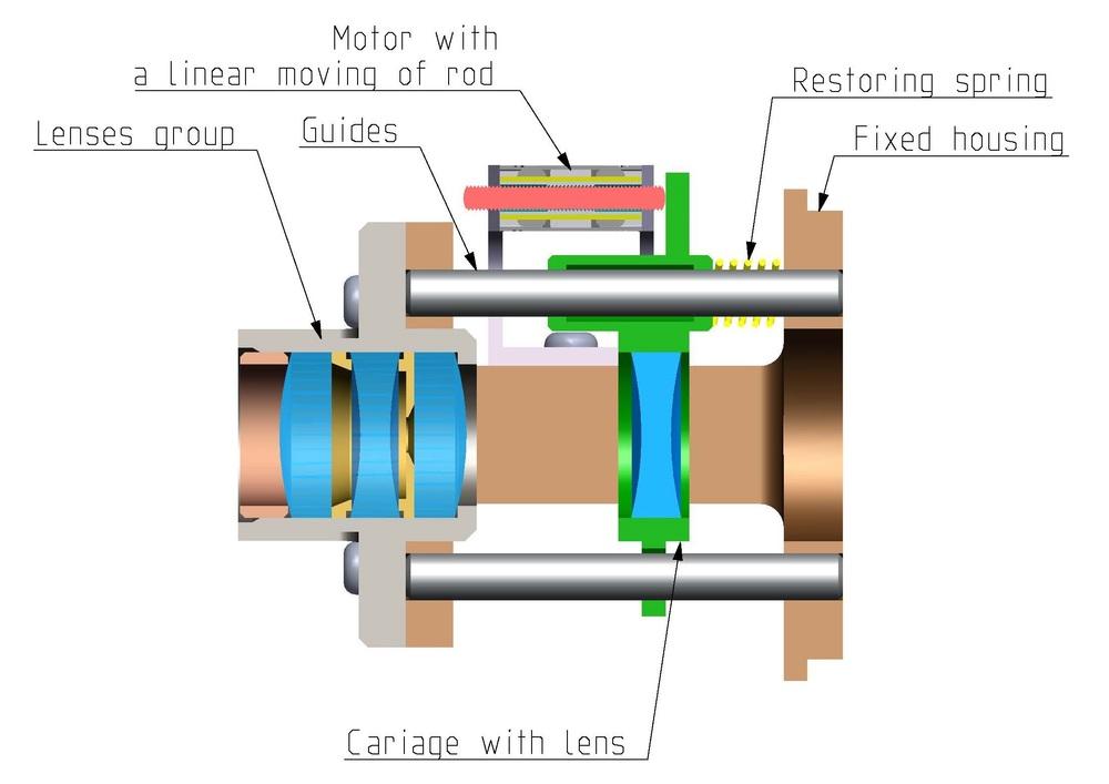 autofocus mechanism