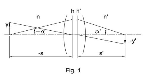 Lagrange-Helmholtz invariant