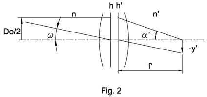 Lagrange-Helmholtz invariant - Infinite to finite conjugation