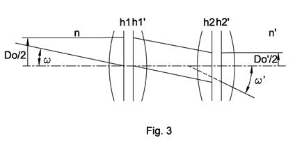 Lagrange-Helmholtz invariant - Infinite to infinite conjugation