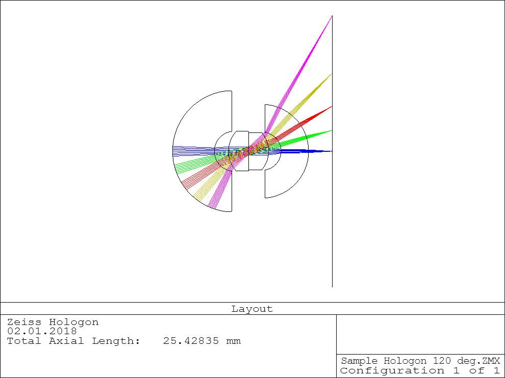 Layout of lens with perspective (ortoscopic) projection